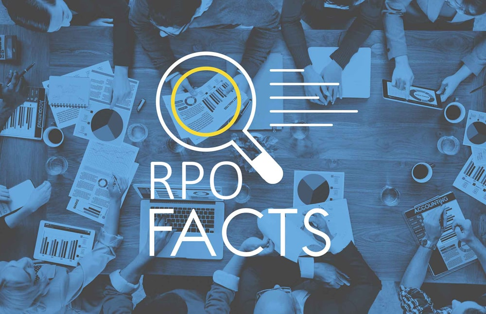 interesting facts about rpo